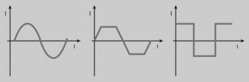 Tetrix 451 AC/DC Smart FW
