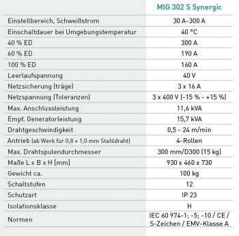 MIG/MAG-Schweißgerät MIG 302 S Synergic