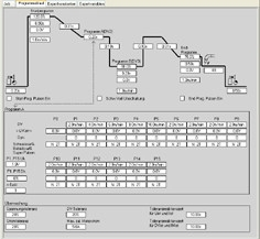 PC300.Net Set
