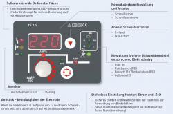 Elektroden Schweißgerät Inverter MMA 220 CEL