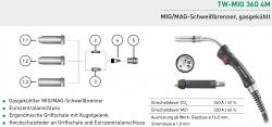 MIG MAG Schweißgerät Inverter MIG 180 D3 Synergic