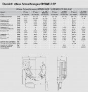Offene Schweißzangen ORBIWELD TP 600