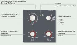 Teamwelder MIG/MAG-Schweißgerät MIG 300 S Set