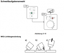 BASELINE WIG SET - EWM Pico 160 cel puls - aus unseren YouTube Videos - TIG Elektrodenschweißgerät